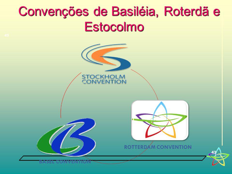 Convenções de Basiléia, Roterdã e Estocolmo 43