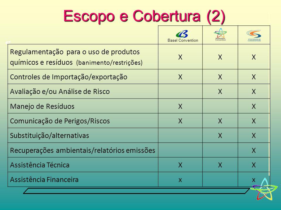 Escopo e Cobertura (2) 47 Regulamentação para o uso de produtos químicos e resíduos (banimento/restrições) XXX Controles de Importação/exportaçãoXXX Avaliação e/ou Análise de RiscoXX Manejo de ResíduosXX Comunicação de Perigos/RiscosXXX Substituição/alternativasXX Recuperações ambientais/relatórios emissõesX Assistência TécnicaXXX Assistência Financeiraxx Basel Convention