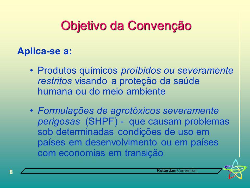 Rotterdam Convention 8 Objetivo da Convenção Aplica-se a: •Produtos químicos proíbidos ou severamente restritos visando a proteção da saúde humana ou