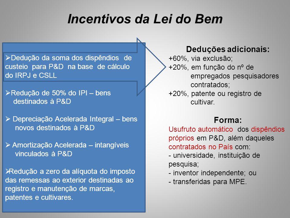 Incentivos da Lei do Bem  Dedução da soma dos dispêndios de custeio para P&D na base de cálculo do IRPJ e CSLL  Redução de 50% do IPI – bens destina