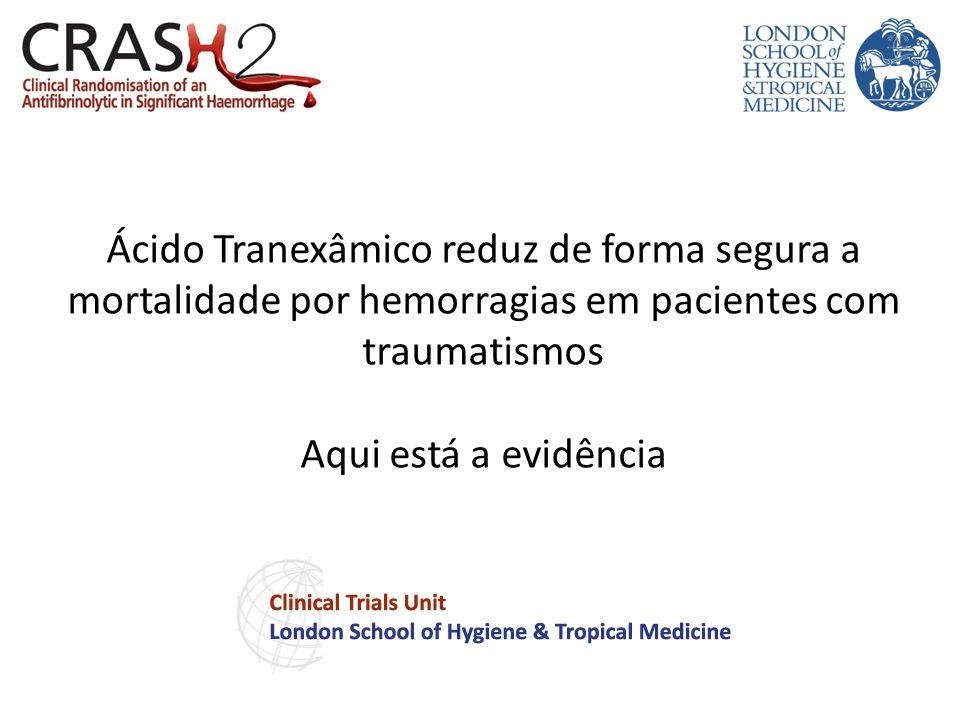 Ácido Tranexâmico reduz de forma segura a mortalidade por hemorragias em pacientes com traumatismos Aqui está a evidência