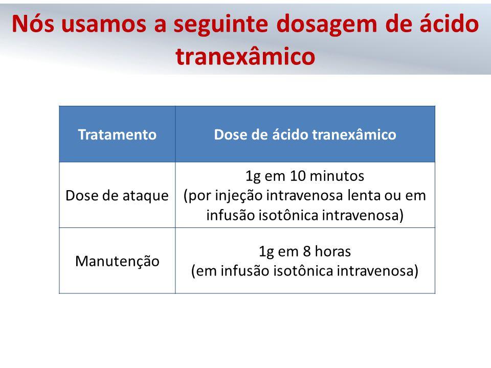 TratamentoDose de ácido tranexâmico Dose de ataque 1g em 10 minutos (por injeção intravenosa lenta ou em infusão isotônica intravenosa) Manutenção 1g