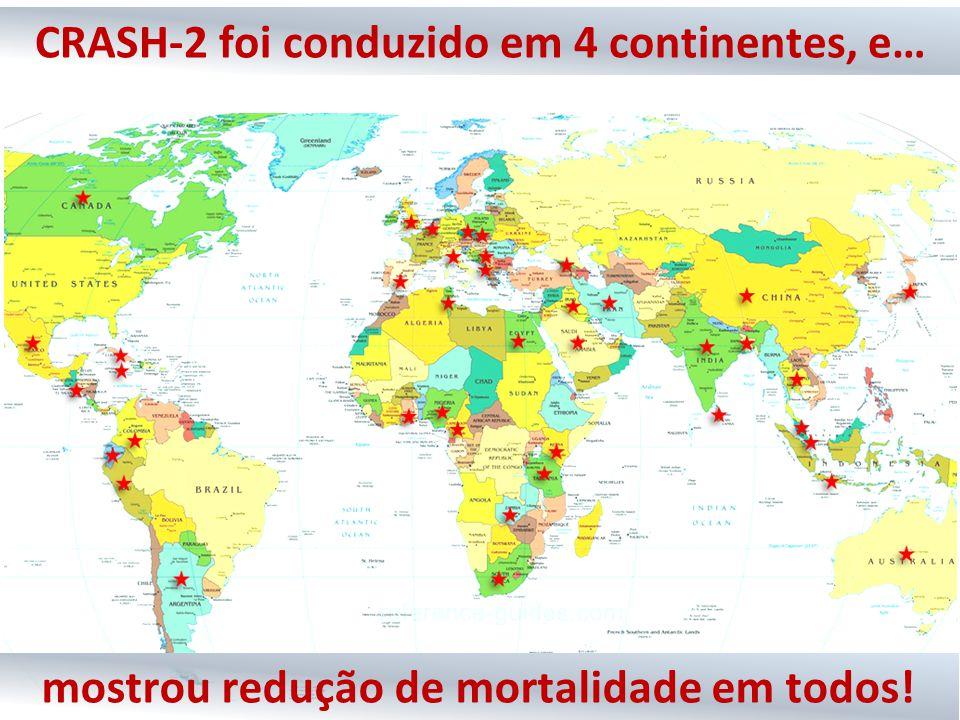 CRASH-2 foi conduzido em 4 continentes, e… mostrou redução de mortalidade em todos!