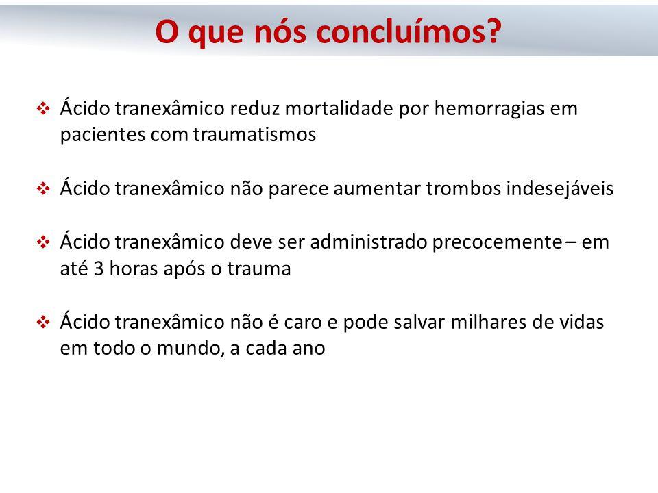  Ácido tranexâmico reduz mortalidade por hemorragias em pacientes com traumatismos  Ácido tranexâmico não parece aumentar trombos indesejáveis  Áci