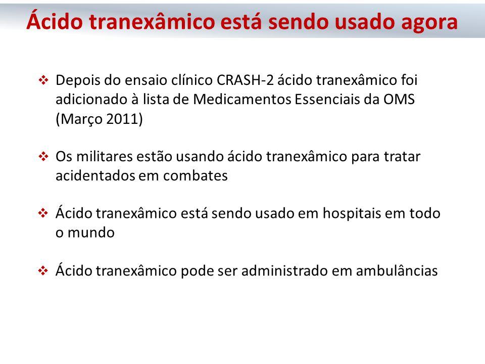  Depois do ensaio clínico CRASH-2 ácido tranexâmico foi adicionado à lista de Medicamentos Essenciais da OMS (Março 2011) Ácido tranexâmico está send