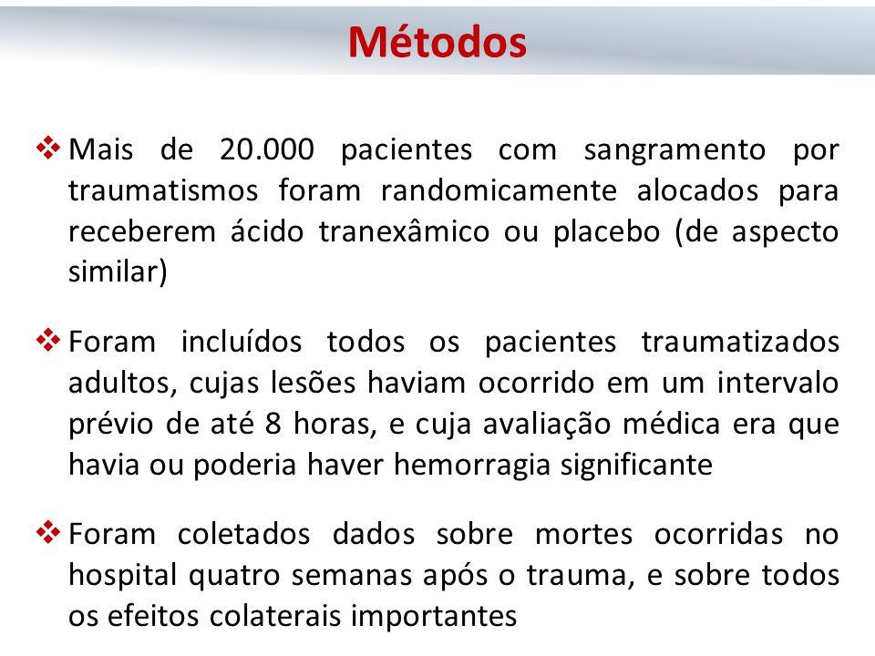  Mais de 20.000 pacientes com sangramento por traumatismos foram randomicamente alocados para receberem ácido tranexâmico ou placebo (de aspecto simi