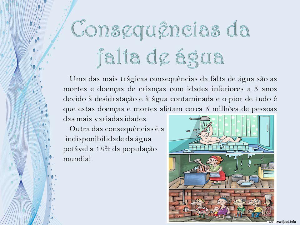 Uma das mais trágicas consequências da falta de água são as mortes e doenças de crianças com idades inferiores a 5 anos devido à desidratação e à água