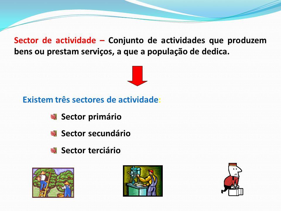 Sector de actividade – Conjunto de actividades que produzem bens ou prestam serviços, a que a população de dedica. Existem três sectores de actividade