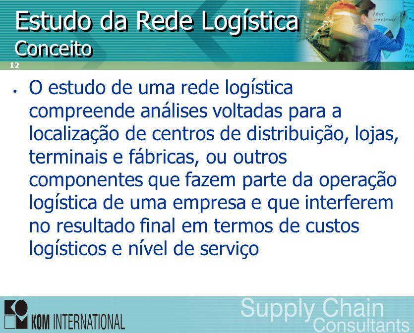 12 Estudo da Rede Logística Conceito • O estudo de uma rede logística compreende análises voltadas para a localização de centros de distribuição, loja