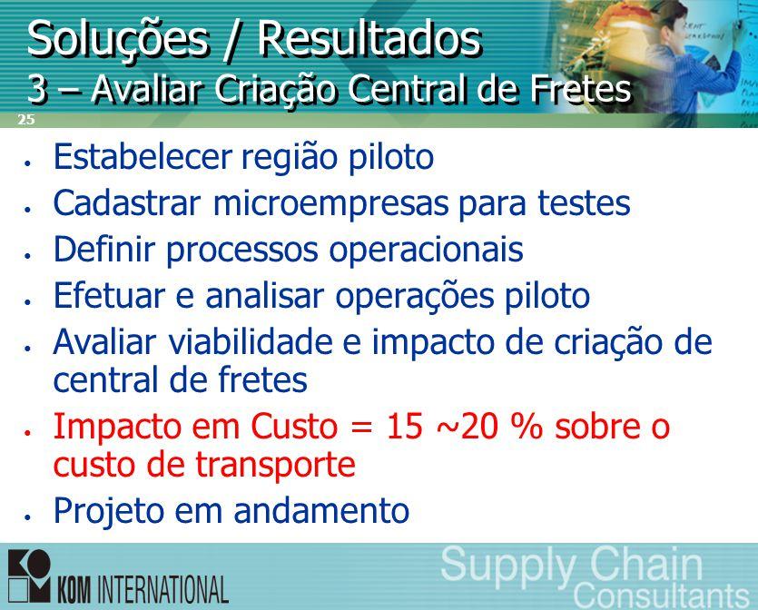25 Soluções / Resultados 3 – Avaliar Criação Central de Fretes • Estabelecer região piloto • Cadastrar microempresas para testes • Definir processos o