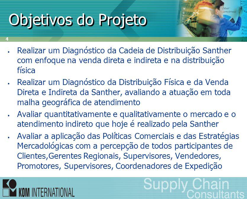 4 Objetivos do Projeto • Realizar um Diagnóstico da Cadeia de Distribuição Santher com enfoque na venda direta e indireta e na distribuição física • R