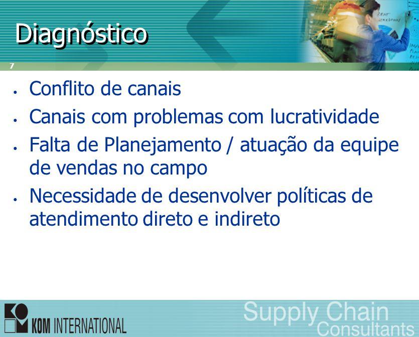 7 Diagnóstico • Conflito de canais • Canais com problemas com lucratividade • Falta de Planejamento / atuação da equipe de vendas no campo • Necessida
