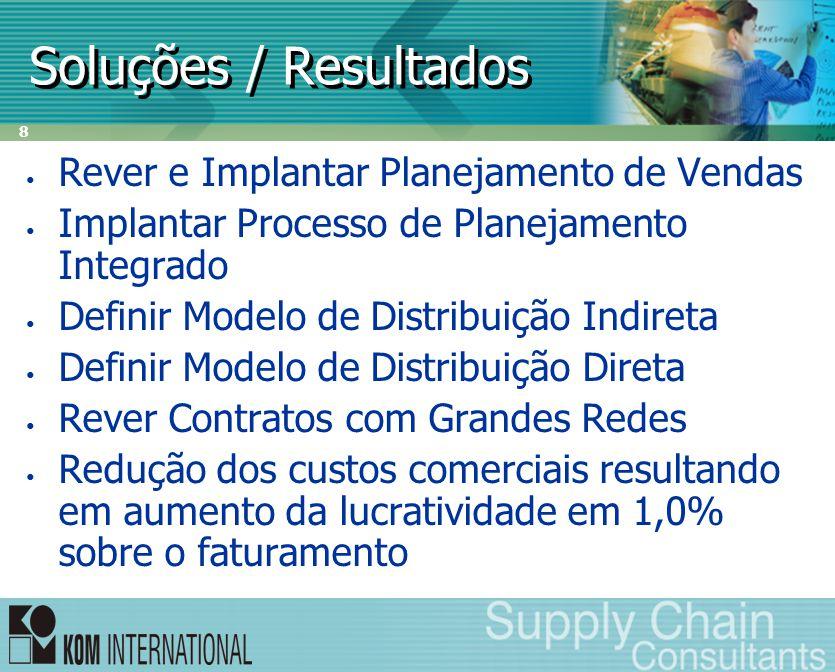 8 Soluções / Resultados • Rever e Implantar Planejamento de Vendas • Implantar Processo de Planejamento Integrado • Definir Modelo de Distribuição Ind