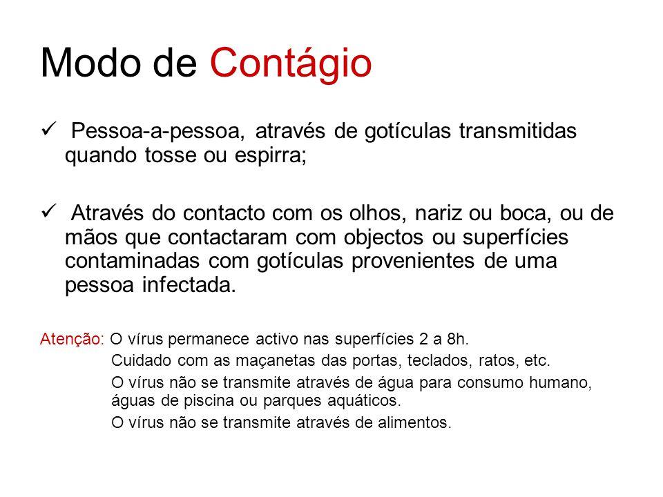 Modo de Contágio  Pessoa-a-pessoa, através de gotículas transmitidas quando tosse ou espirra;  Através do contacto com os olhos, nariz ou boca, ou d