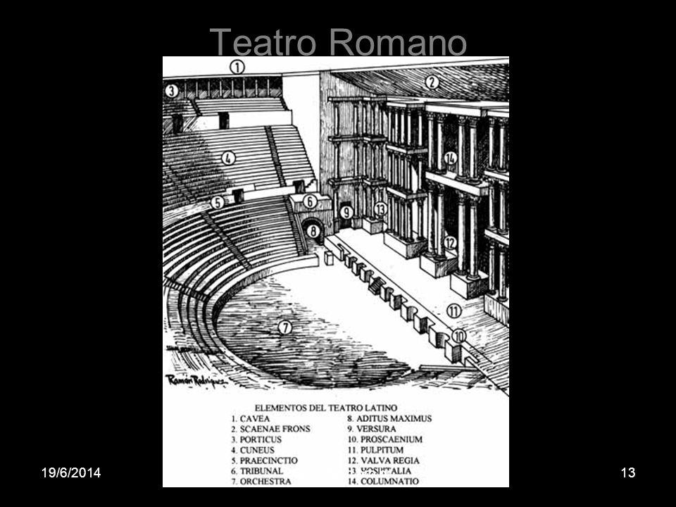 Teatro Romano 19/6/201413www.nilson.pro.br
