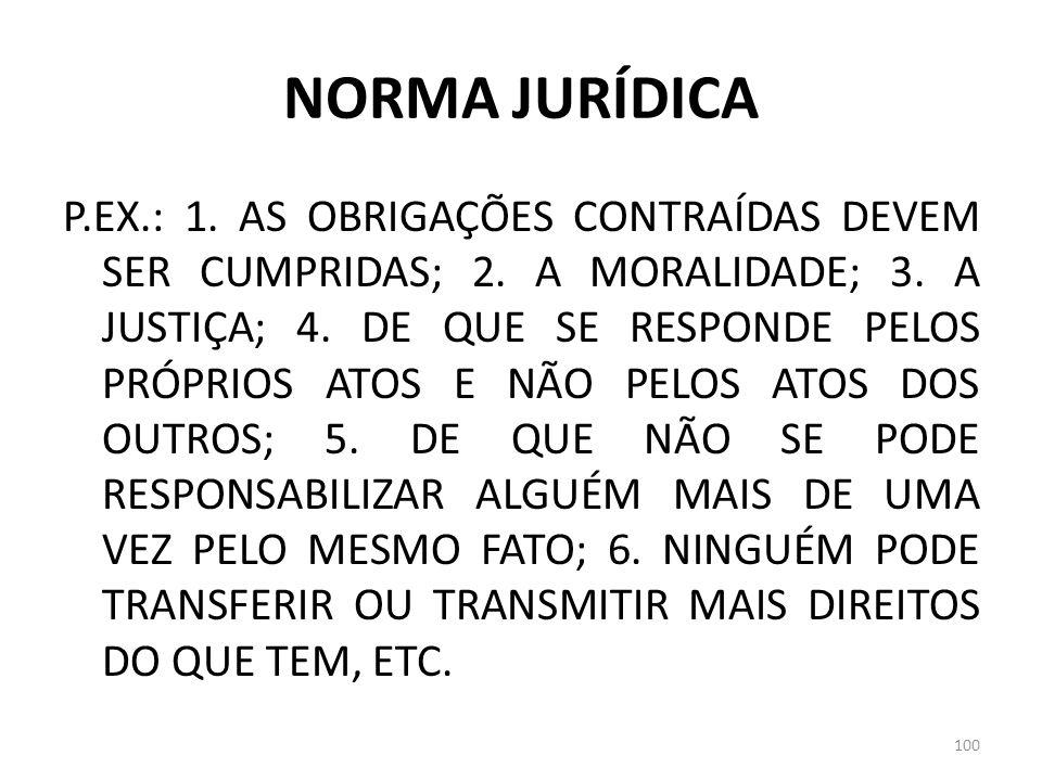 NORMA JURÍDICA P.EX.: 1. AS OBRIGAÇÕES CONTRAÍDAS DEVEM SER CUMPRIDAS; 2. A MORALIDADE; 3. A JUSTIÇA; 4. DE QUE SE RESPONDE PELOS PRÓPRIOS ATOS E NÃO