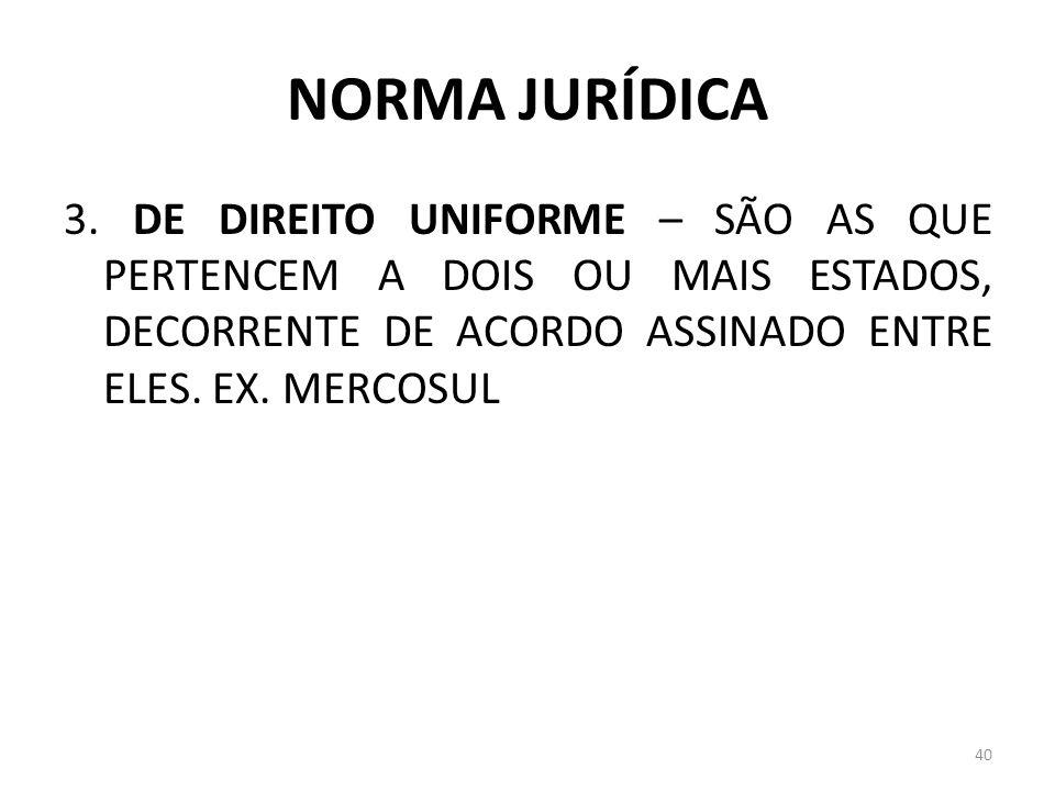 NORMA JURÍDICA 3. DE DIREITO UNIFORME – SÃO AS QUE PERTENCEM A DOIS OU MAIS ESTADOS, DECORRENTE DE ACORDO ASSINADO ENTRE ELES. EX. MERCOSUL 40