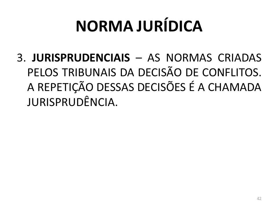 NORMA JURÍDICA 3. JURISPRUDENCIAIS – AS NORMAS CRIADAS PELOS TRIBUNAIS DA DECISÃO DE CONFLITOS. A REPETIÇÃO DESSAS DECISÕES É A CHAMADA JURISPRUDÊNCIA