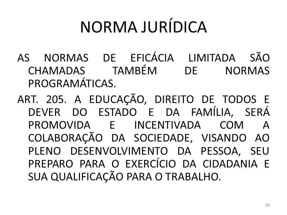 NORMA JURÍDICA AS NORMAS DE EFICÁCIA LIMITADA SÃO CHAMADAS TAMBÉM DE NORMAS PROGRAMÁTICAS. ART. 205. A EDUCAÇÃO, DIREITO DE TODOS E DEVER DO ESTADO E