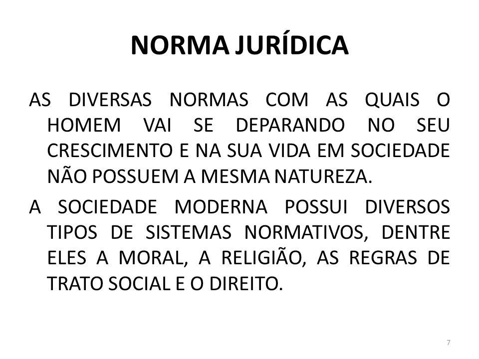 NORMA JURÍDICA SURGIU, ENTÃO, O INTERESSE DE IDENTIFICAR A DIFERENCIAÇÃO ENTRE A NORMA JURÍDICA E OS OUTROS TIPOS DE NORMAS.
