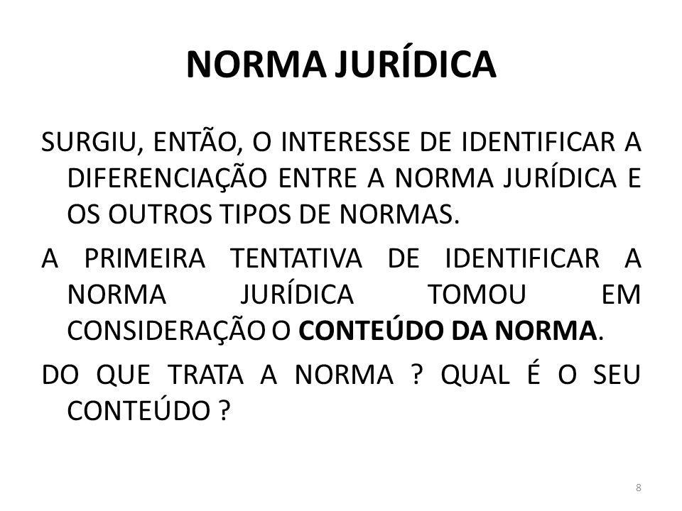 NORMA JURÍDICA SURGIU, ENTÃO, O INTERESSE DE IDENTIFICAR A DIFERENCIAÇÃO ENTRE A NORMA JURÍDICA E OS OUTROS TIPOS DE NORMAS. A PRIMEIRA TENTATIVA DE I