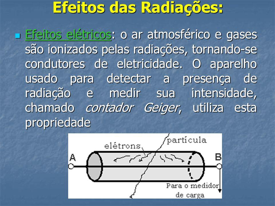 Efeitos das Radiações:  Efeitos elétricos: o ar atmosférico e gases são ionizados pelas radiações, tornando-se condutores de eletricidade.