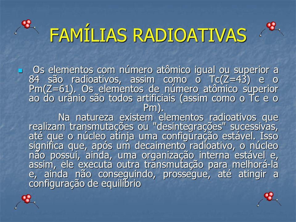 FAMÍLIAS RADIOATIVAS  Os elementos com número atômico igual ou superior a 84 são radioativos, assim como o Tc(Z=43) e o Pm(Z=61). Os elementos de núm