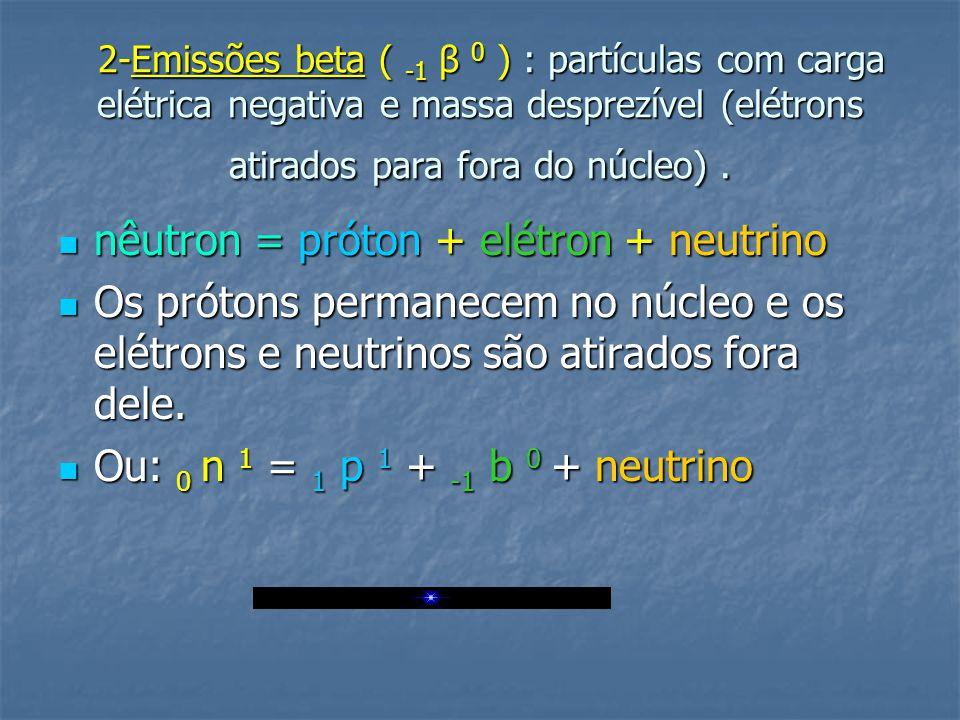 2-Emissões beta ( -1 β 0 ) : partículas com carga elétrica negativa e massa desprezível (elétrons atirados para fora do núcleo). 2-Emissões beta ( -1