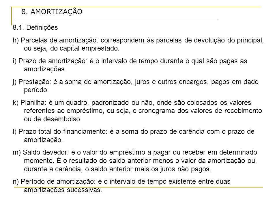 8.AMORTIZAÇÃO 8.1.