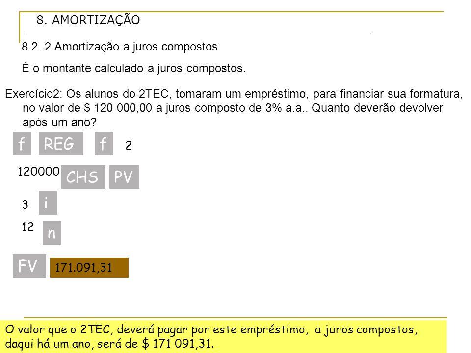 8.AMORTIZAÇÃO 8.2. 2.Amortização a juros compostos É o montante calculado a juros compostos.