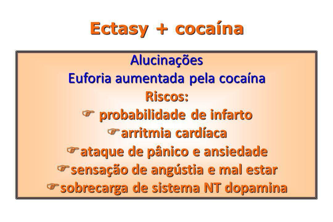 Ectasy + cocaína Alucinações Euforia aumentada pela cocaína Riscos:  probabilidade de infarto  arritmia cardíaca  ataque de pânico e ansiedade  sensação de angústia e mal estar  sobrecarga de sistema NT dopamina