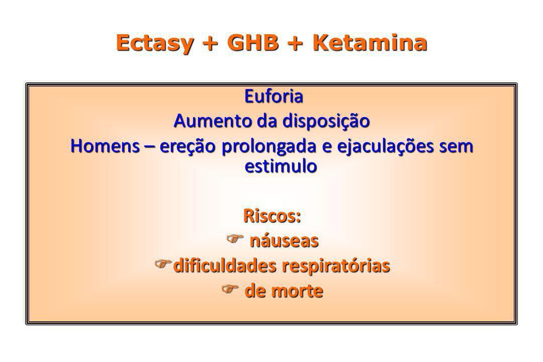 Ectasy + GHB + Ketamina Euforia Euforia Aumento da disposição Homens – ereção prolongada e ejaculações sem estimulo Riscos:  náuseas  dificuldades respiratórias  de morte