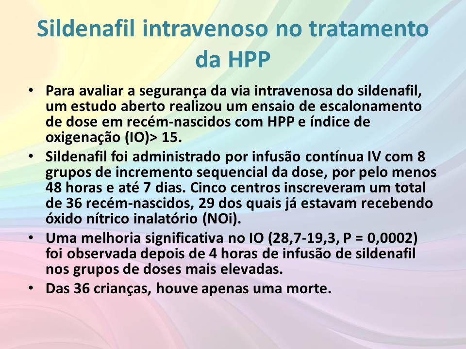 Sildenafil intravenoso no tratamento da HPP • Para avaliar a segurança da via intravenosa do sildenafil, um estudo aberto realizou um ensaio de escalo