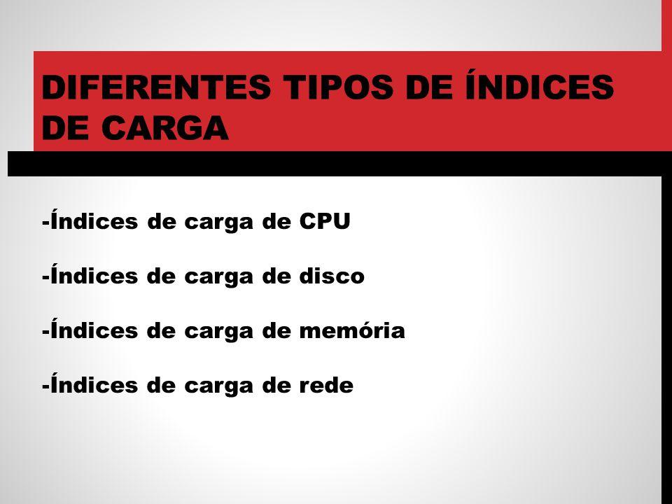 DIFERENTES TIPOS DE ÍNDICES DE CARGA -Índices de carga de CPU -Índices de carga de disco -Índices de carga de memória -Índices de carga de rede