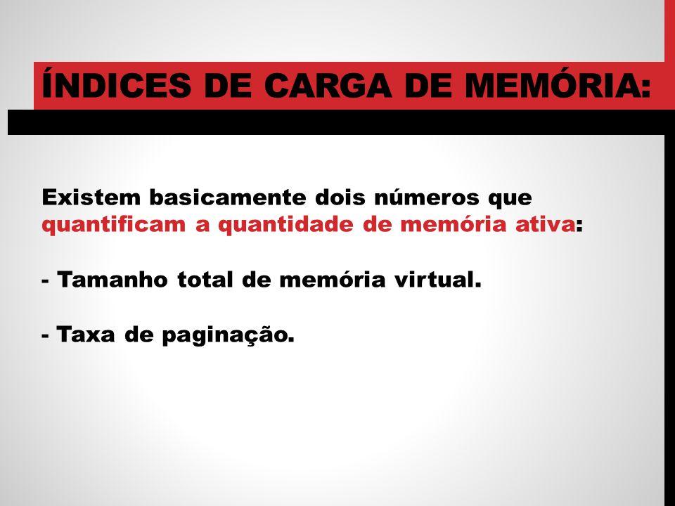 ÍNDICES DE CARGA DE MEMÓRIA: Existem basicamente dois números que quantificam a quantidade de memória ativa: - Tamanho total de memória virtual. - Tax