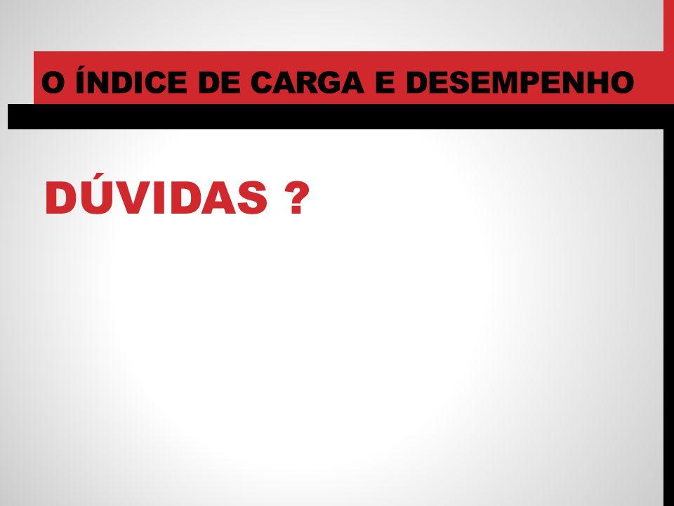 O ÍNDICE DE CARGA E DESEMPENHO DÚVIDAS ?