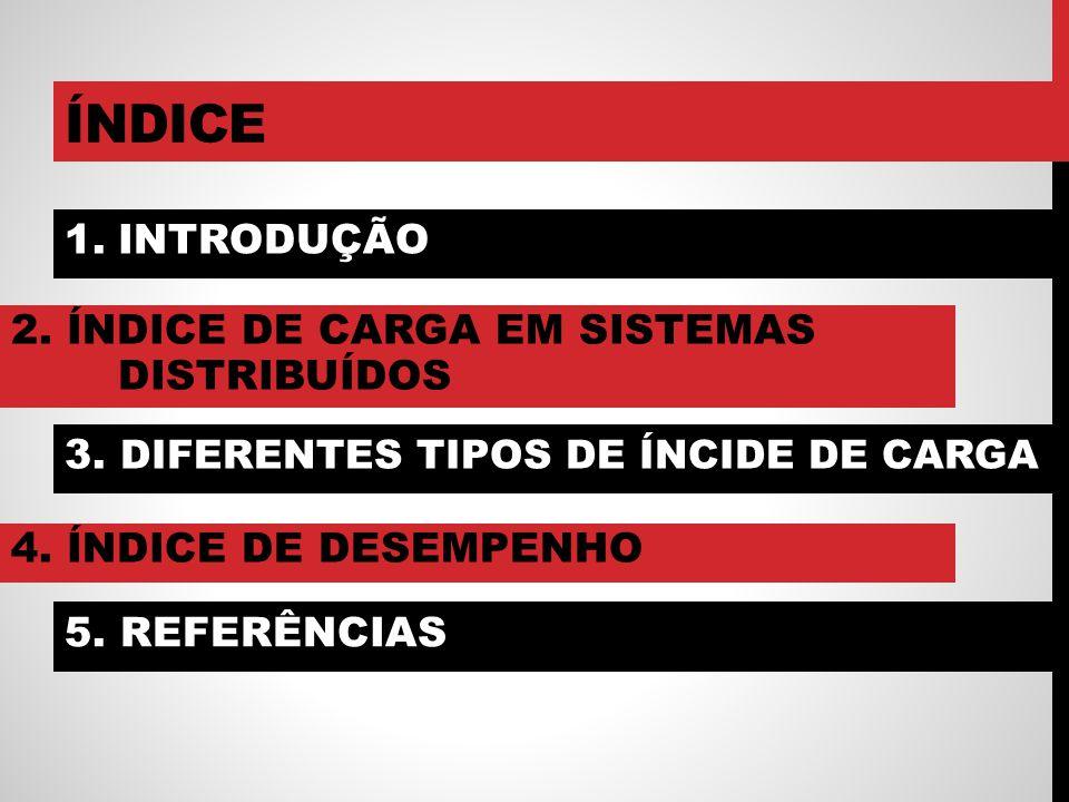 ÍNDICE 1.INTRODUÇÃO 2. ÍNDICE DE CARGA EM SISTEMAS DISTRIBUÍDOS 3. DIFERENTES TIPOS DE ÍNCIDE DE CARGA 4. ÍNDICE DE DESEMPENHO 5. REFERÊNCIAS
