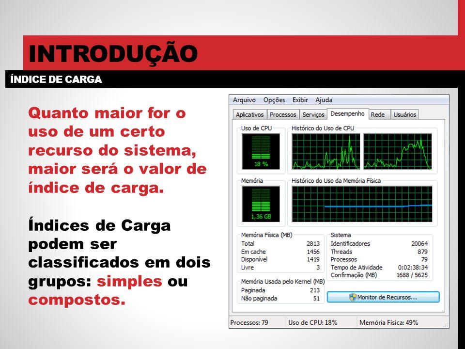 ÍNDICE DE CARGA INTRODUÇÃO Quanto maior for o uso de um certo recurso do sistema, maior será o valor de índice de carga.