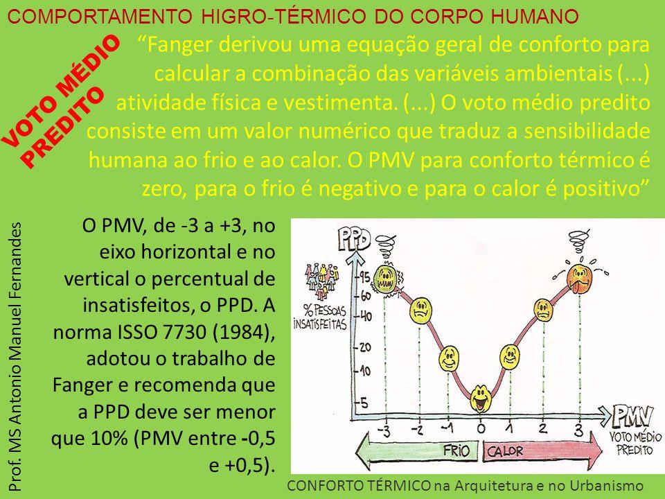 """COMPORTAMENTO HIGRO-TÉRMICO DO CORPO HUMANO CONFORTO TÉRMICO na Arquitetura e no Urbanismo Prof. MS Antonio Manuel Fernandes VOTO MÉDIO PREDITO """"Fange"""