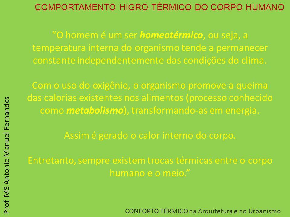 """COMPORTAMENTO HIGRO-TÉRMICO DO CORPO HUMANO CONFORTO TÉRMICO na Arquitetura e no Urbanismo Prof. MS Antonio Manuel Fernandes """"O homem é um ser homeoté"""