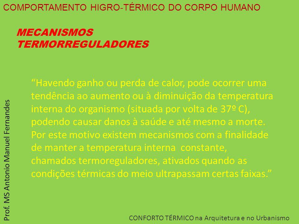 """COMPORTAMENTO HIGRO-TÉRMICO DO CORPO HUMANO CONFORTO TÉRMICO na Arquitetura e no Urbanismo Prof. MS Antonio Manuel Fernandes """"Havendo ganho ou perda d"""