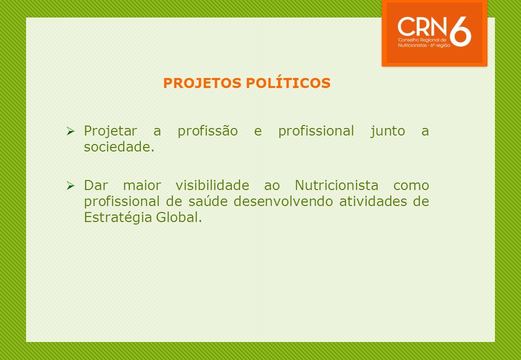 PROJETOS POLÍTICOS  Projetar a profissão e profissional junto a sociedade.  Dar maior visibilidade ao Nutricionista como profissional de saúde desen