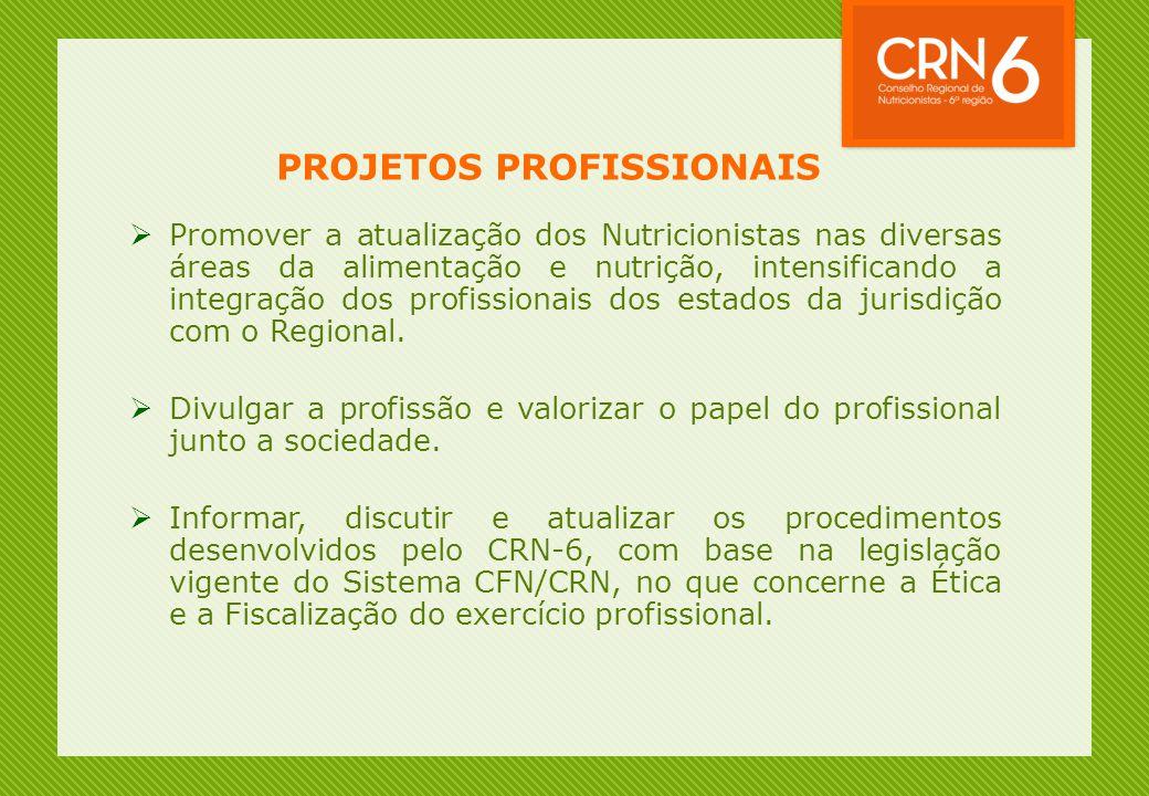PROJETOS PROFISSIONAIS  Promover a atualização dos Nutricionistas nas diversas áreas da alimentação e nutrição, intensificando a integração dos profi