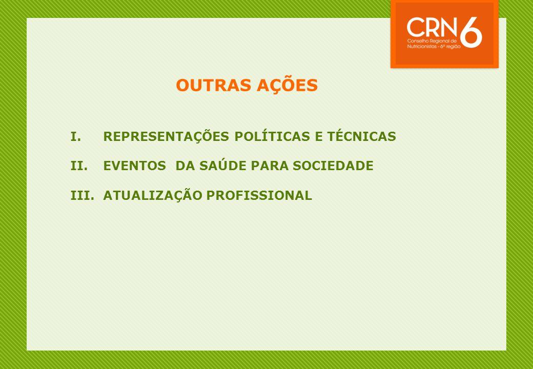 OUTRAS AÇÕES I.REPRESENTAÇÕES POLÍTICAS E TÉCNICAS II.EVENTOS DA SAÚDE PARA SOCIEDADE III.ATUALIZAÇÃO PROFISSIONAL