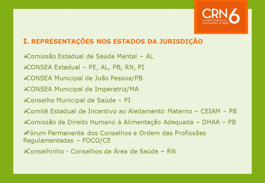  Comissão Estadual de Saúde Mental – AL  CONSEA Estadual – PE, AL, PB, RN, PI  CONSEA Municipal de João Pessoa/PB  CONSEA Municipal de Imperatriz/