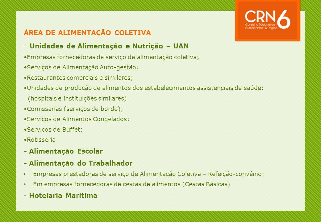 ÁREA DE ALIMENTAÇÃO COLETIVA - Unidades de Alimentação e Nutrição – UAN •Empresas fornecedoras de serviço de alimentação coletiva; •Serviços de Alimen