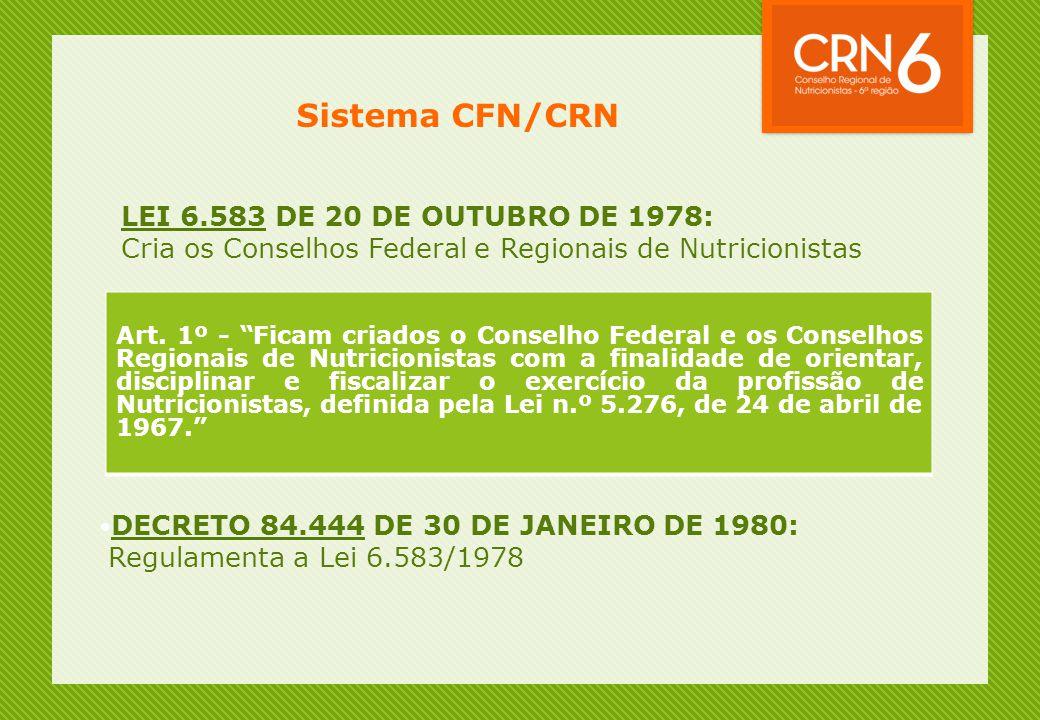 """Sistema CFN/CRN LEI 6.583 DE 20 DE OUTUBRO DE 1978: Cria os Conselhos Federal e Regionais de Nutricionistas Art. 1º - """"Ficam criados o Conselho Federa"""