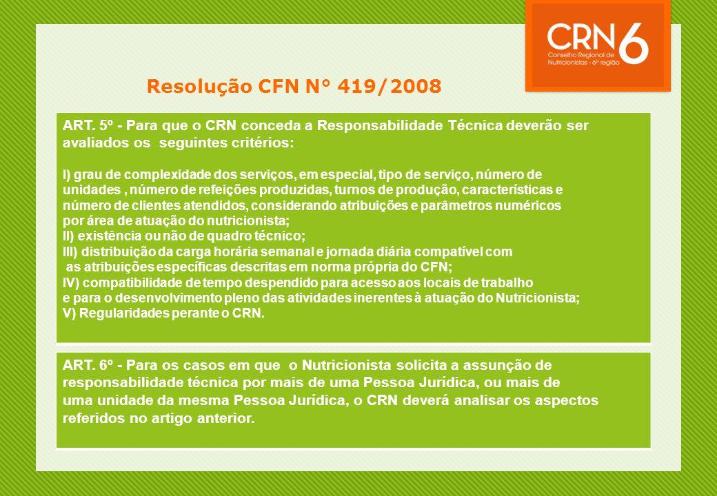 Resolução CFN N° 419/2008 ART. 5º - Para que o CRN conceda a Responsabilidade Técnica deverão ser avaliados os seguintes critérios: I) grau de complex