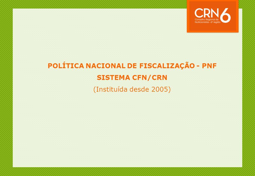 POLÍTICA NACIONAL DE FISCALIZAÇÃO - PNF SISTEMA CFN/CRN (Instituída desde 2005)