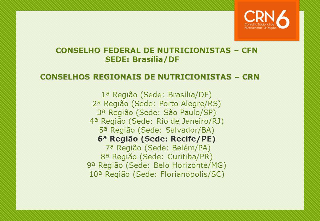 CONSELHO FEDERAL DE NUTRICIONISTAS – CFN SEDE: Brasília/DF CONSELHOS REGIONAIS DE NUTRICIONISTAS – CRN 1ª Região (Sede: Brasília/DF) 2ª Região (Sede: